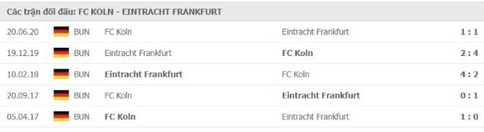 Soi kèo nhà cái FC Koln vs Eintracht Frankfurt– VĐQG Đức- 18/10/2020