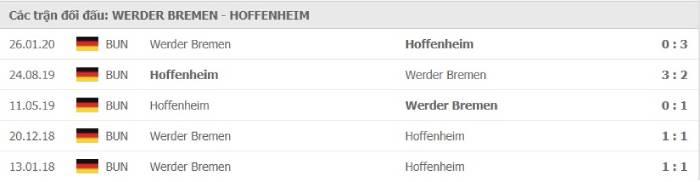 Soi kèo nhà cái Werder Bremen vs Hoffenheim– VĐQG Đức- 26/10/2020