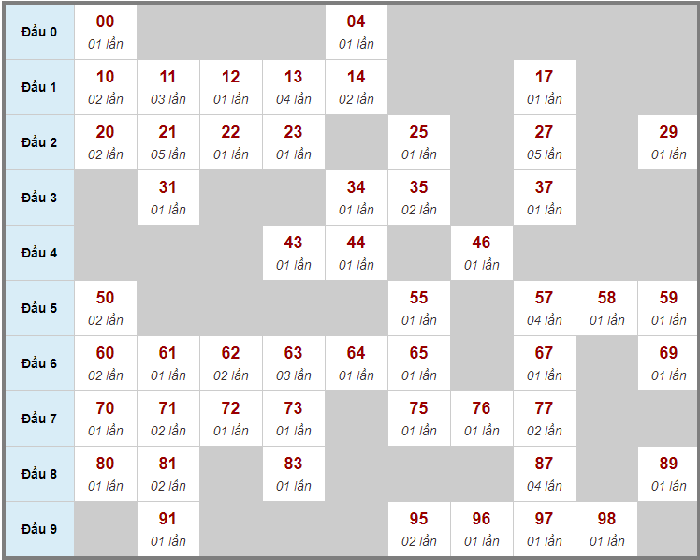 Cầu động chạy liên tục trong 3 ngày đến 25/04