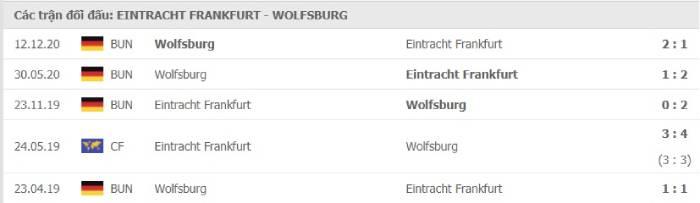 Soi kèo nhà cái Eintracht Frankfurt vs Wolfsburg – VĐQG Đức- 10/04/2021