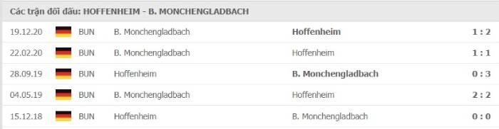 Soi kèo nhà cái Hoffenheim vs Monchengladbach – VĐQG Đức- 22/04/2021