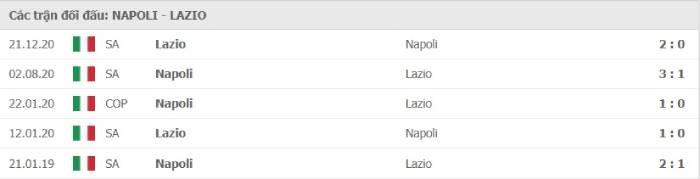 Soi kèo nhà cái Napoli vs Lazio – VĐQG Italia- 23/04/2021