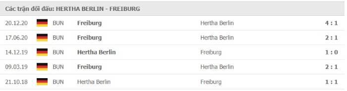 Soi kèo nhà cái Hertha Berlin vs Freiburg – VĐQG Đức- 06/05/2021